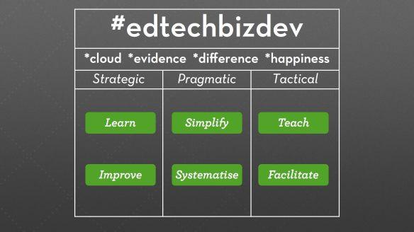 #edtechbizdev 2013