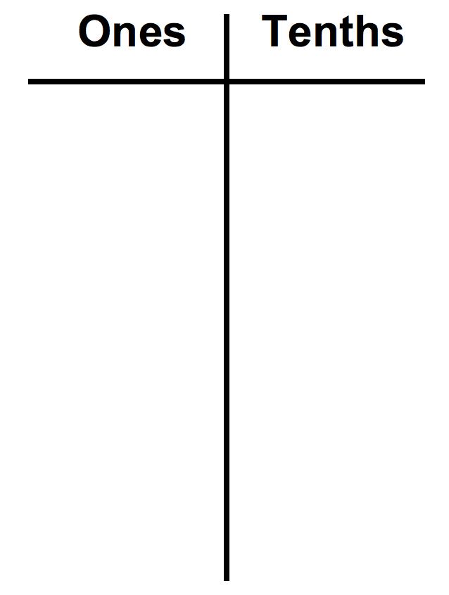 decimal place value   thisisgraeme