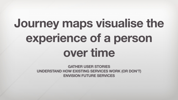 Customer Journey Map.001